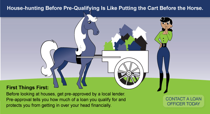 don't put the cart before the horse